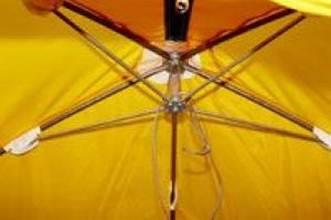 Зонт для зимней рыбалки своими руками 68