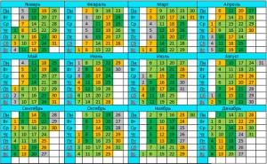 лунный календарь рыболова в ростове